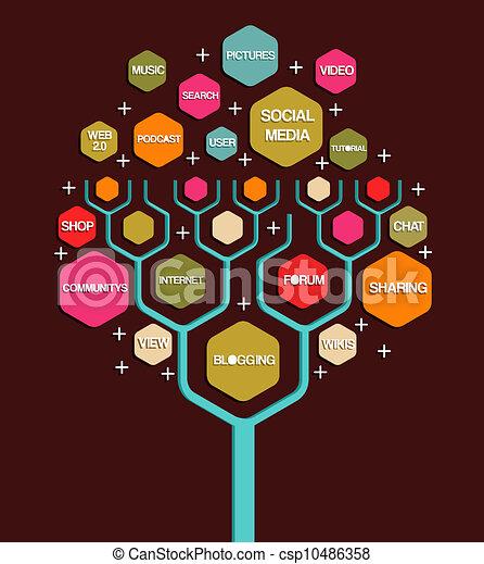 Social media marketing business tree - csp10486358