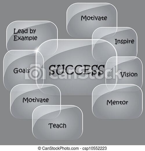 success flow chart in glass bubbles - csp10552223