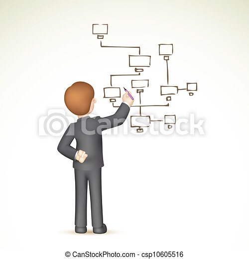 Business mandrawing Flow Chart - csp10605516