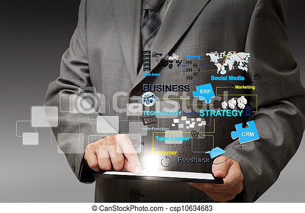 business man hand touch on tablet computer virtual business process diagram - csp10634683