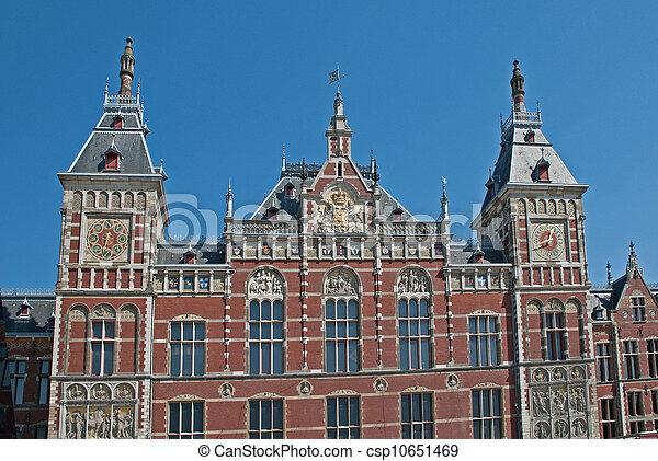 Stock options amsterdam