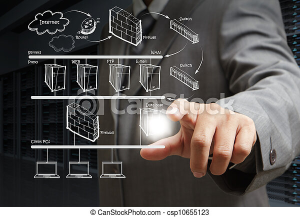 Business man hand points the internet system chart - csp10655123