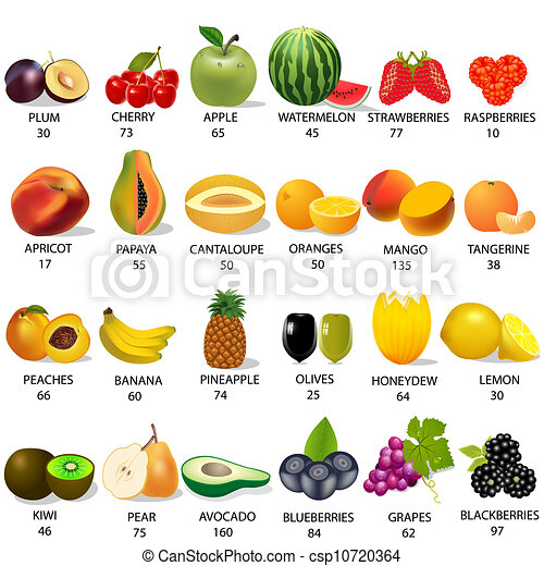 set amount calories in fruit on white - csp10720364