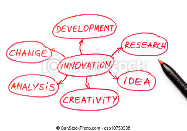 Innovation Flow Chart Red Pen - csp10750338
