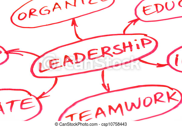 Leadership Flow Chart Red Pen - csp10758443