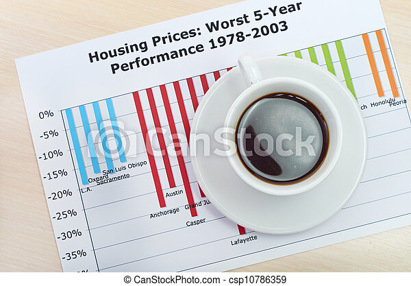 Accounting. Cup of coffee on document. chart and diagram - csp10786359