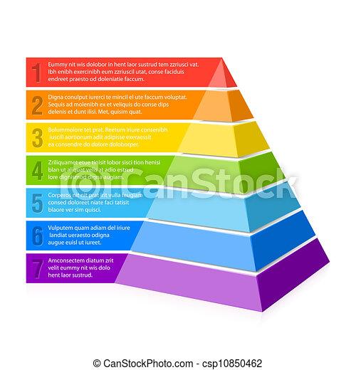 Pyramid chart - csp10850462