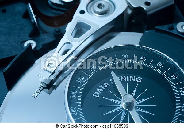 Data mining - csp11068533