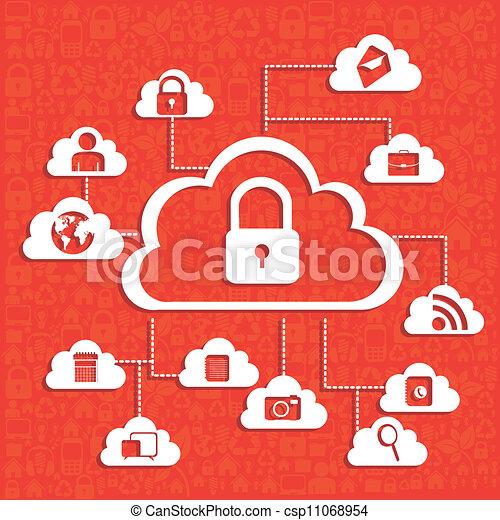 network security  - csp11068954