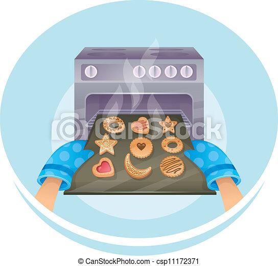 Cookies set - csp11172371