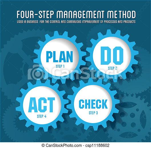 Quality management system plan - csp11188602