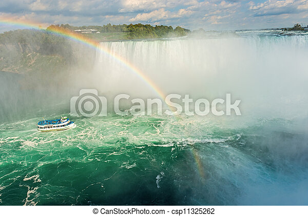 Niagara Falls, Ontario Canada - csp11325262