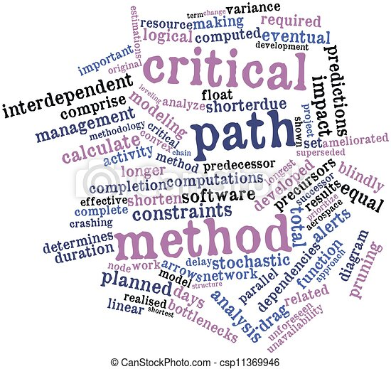 Word cloud for Critical path method - csp11369946