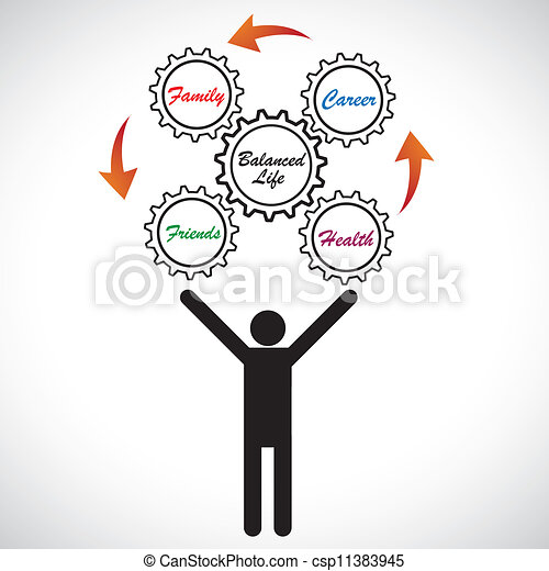 Concept illustration of person juggling work life balance. The graphic shows man trying to achieve work life balance by working on his career, family, friends and health - csp11383945