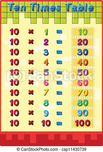 Vector van tafels antwoorden tijden illustratie van for Tafels met antwoorden