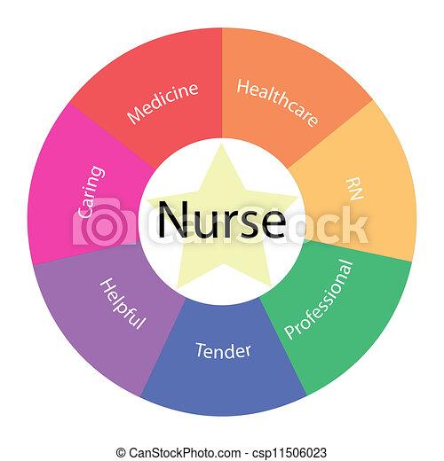 Nurse Stock Illustrations. 31,481 Nurse clip art images and ...