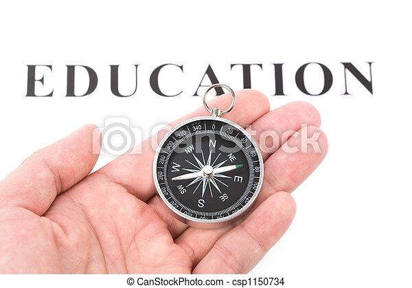headline education and Compass - csp1150734