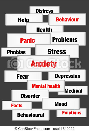 - Anxiety mental health concept with... csp11549922 - Search Clipart ...