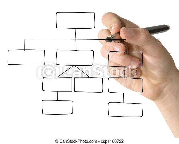 手, 圖表, 圖畫 - csp1160722