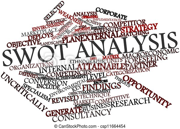 Google strategic analysis essays