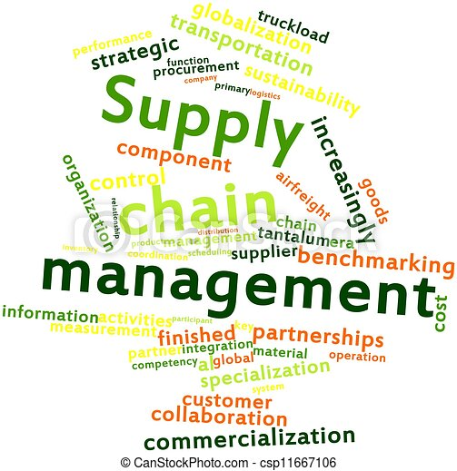 abstract supply chainm This publication integrates ict supply chain risk management  supply chain risk management practices for federal information systems and organizations  abstract.