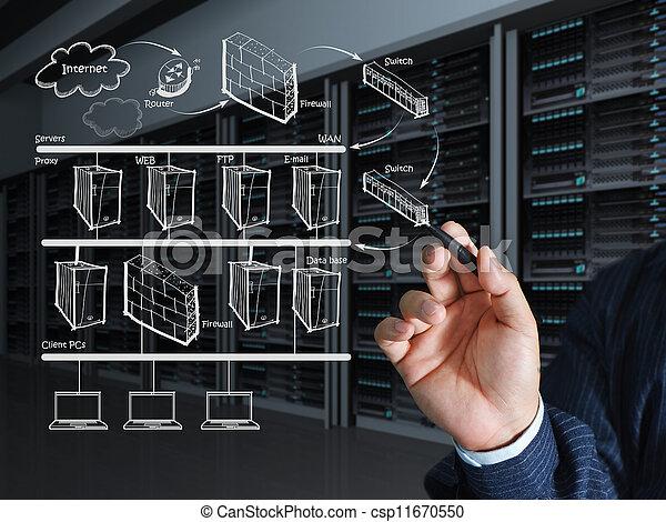 Business man hand draws the internet system chart - csp11670550