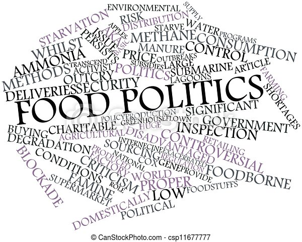 Word cloud for Food politics - csp11677777
