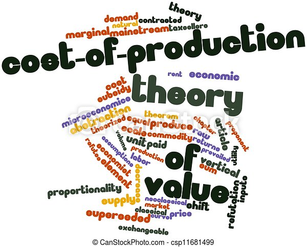 production and cost theory In this video i explain the costs of production including fixed costs, variable costs, total cost, and marginal cost make sure that you know how to calculate the per unit costs: avc, afc, and atc.