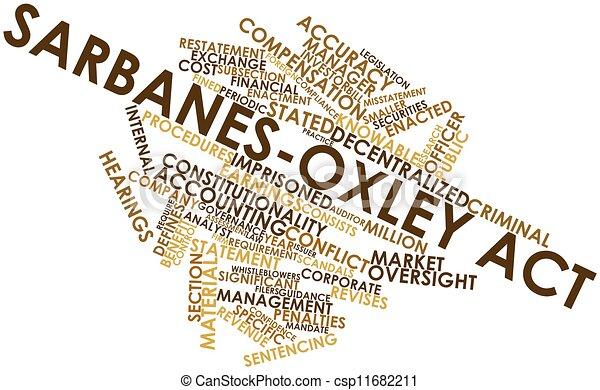 Stock options sarbanes oxley