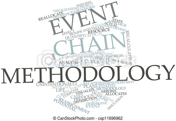 Stock Illustration of Event chain methodology - Abstract ...