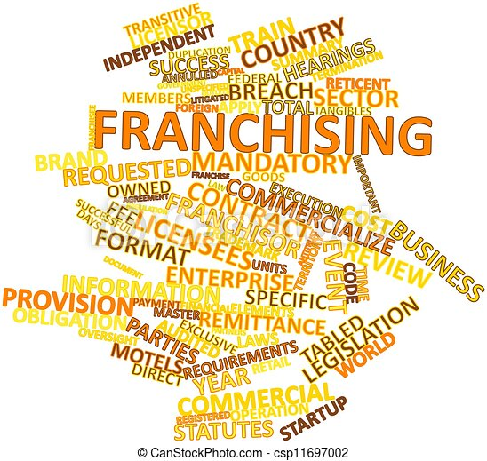 Word cloud for Franchising - csp11697002