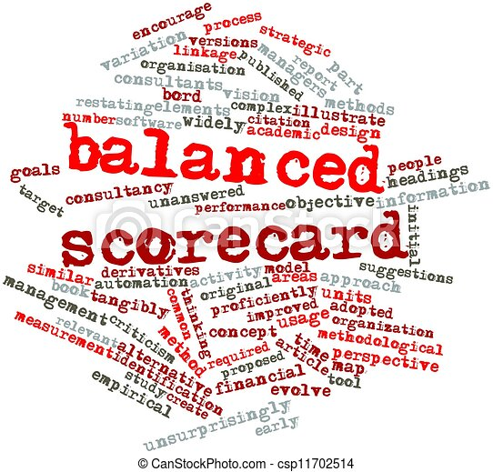 balanced scorecard rim Free essay: research in motion: a balanced scorecard analysis contents company profile 3 recent accomplishments 4 recent problems 5 competition and market.