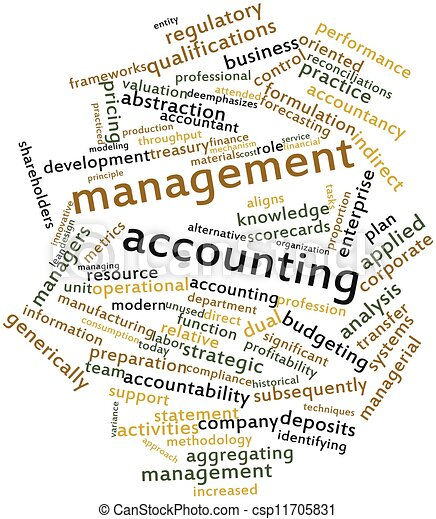 Word cloud for Management accounting - csp11705831