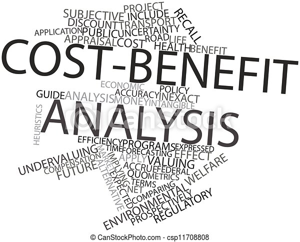 Stock Illustration Of CostBenefit Analysis  Abstract Word Cloud