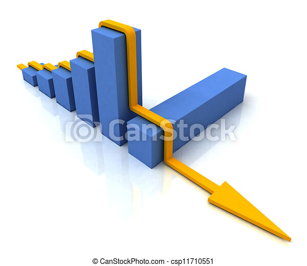 Line Over Bar Chart Shows Profit Follows Budget - csp11710551