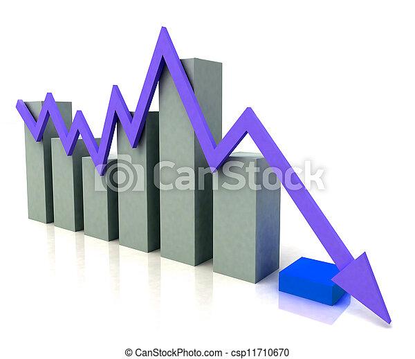 Bar Chart Shows Blue Profit Line Against Budget - csp11710670
