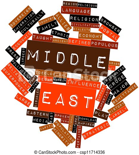 Middle East - csp11714336