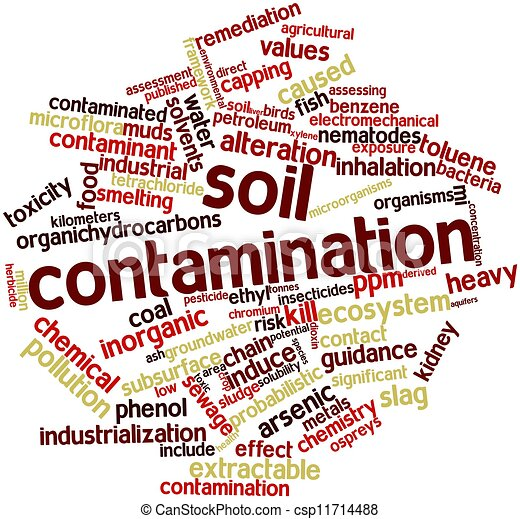 Stock illustration of soil contamination abstract word for Words for soil