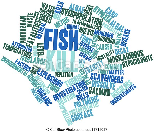 Clipart of fish kill abstract word cloud for fish kill for Is fishes a word