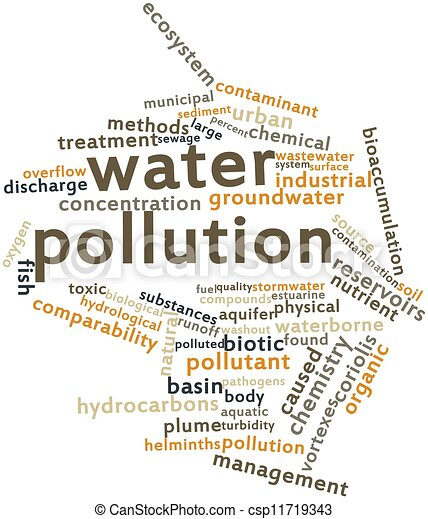 water pollution abstract Abstract this study based on the physicochemical parameters was conducted in  order to determine the pollution status in the aquatic body of dhaka export.