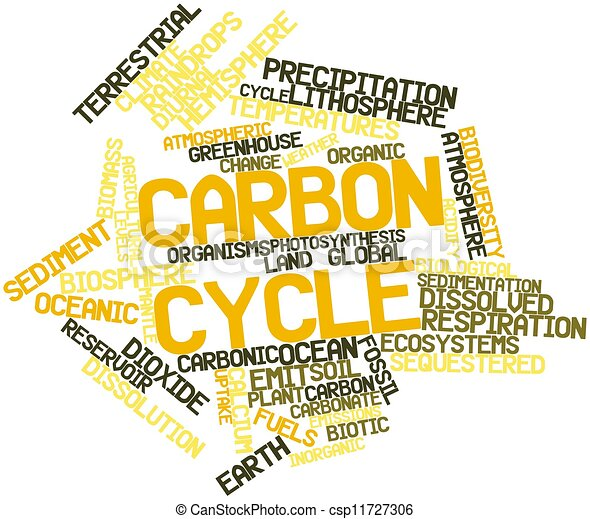 carbon dating related words to difficult