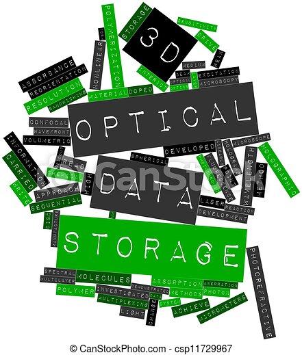 3d optical storage 3d optical data storage optical disc authoring optical disc optical disc image optical disc drive authoring software recording technologies recording modes.