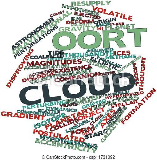 oort cloud symbol - photo #28