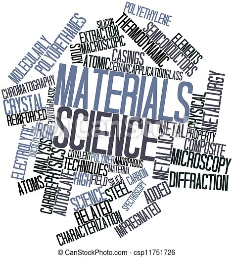 Clip Art of Materials science - Abstract word cloud for ...