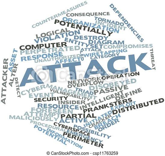 Attack - csp11763259