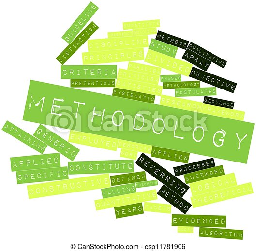 Stock Illustration of Methodology - Abstract word cloud ...