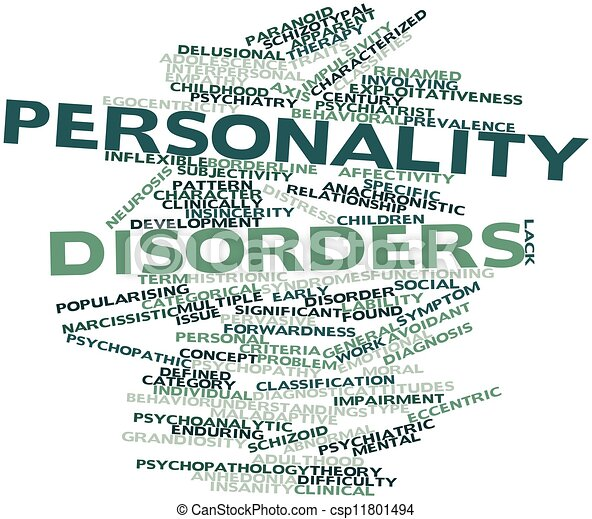 identity filipino psychology What is the fragmented self  the psychology of self kohut h differentiated various reggressive phenomena which may occur through overload of ego-defense: the following phenomena belong to .