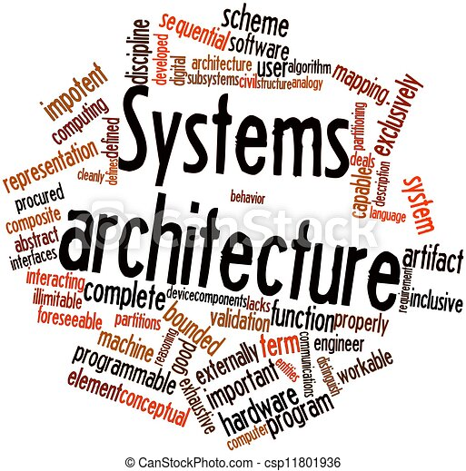 Drawings of Systems architecture - Abstract word cloud for ...