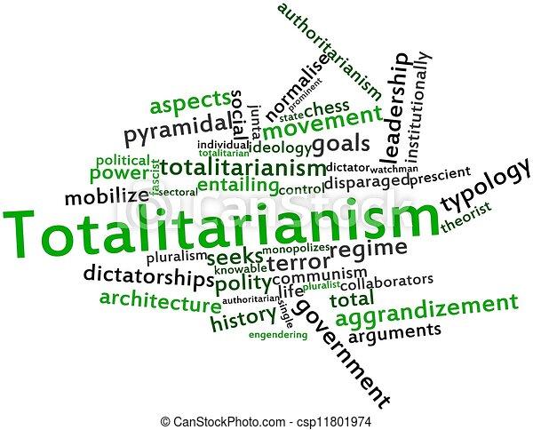 Totalitarian Clip Art