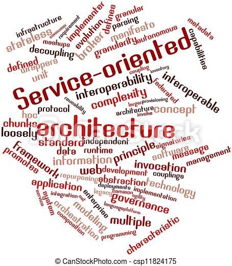 Illustrations de service oriented mot architecture for Mot architecture